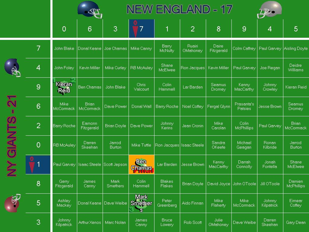 Super Bowl Football Squares 50
